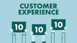 customer-experience-statistics-2020